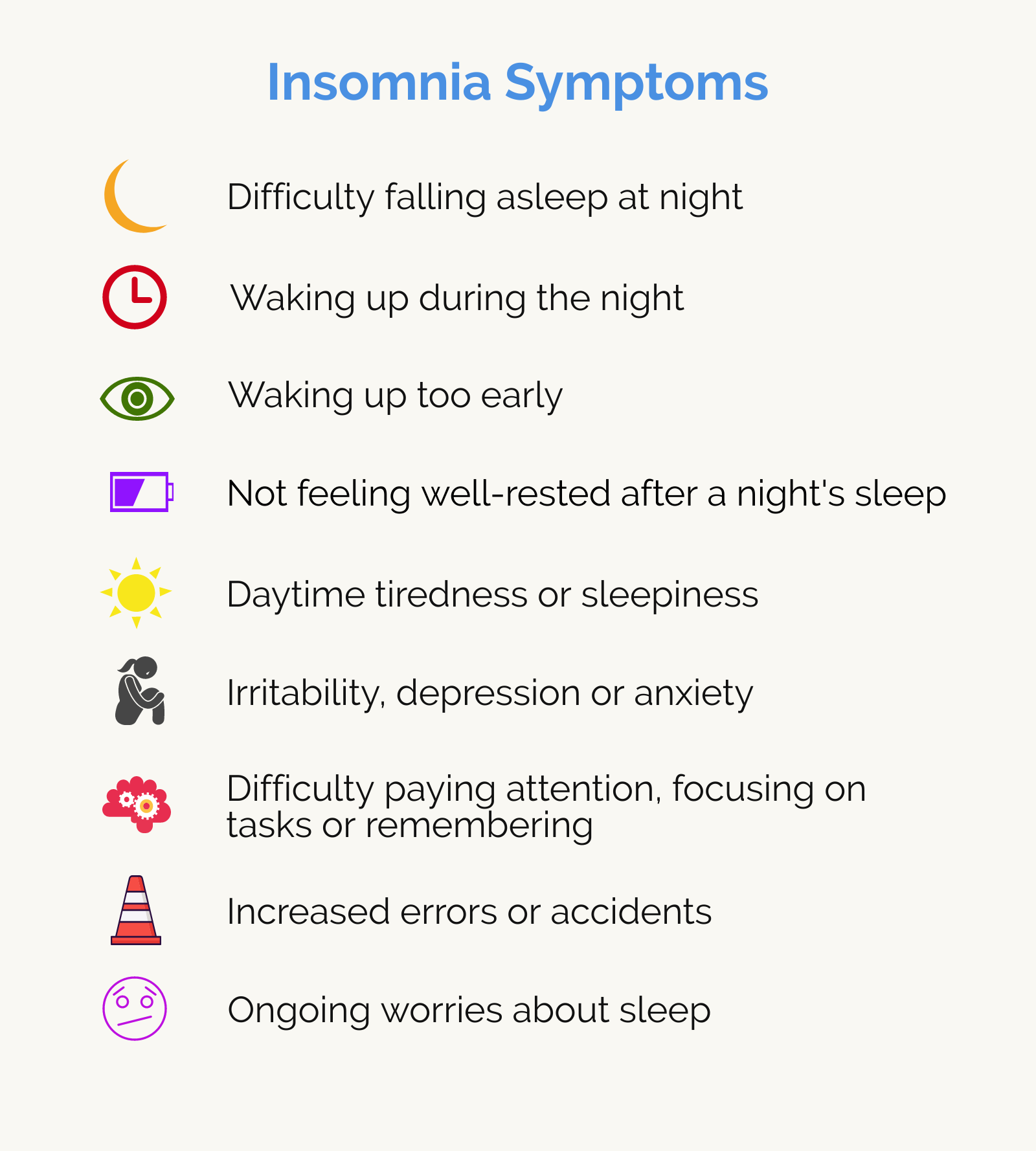 Insomnia SYMPTOMS